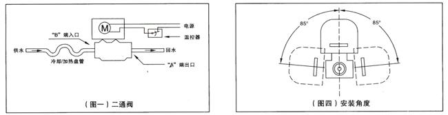 fangwei空调温控器接线图